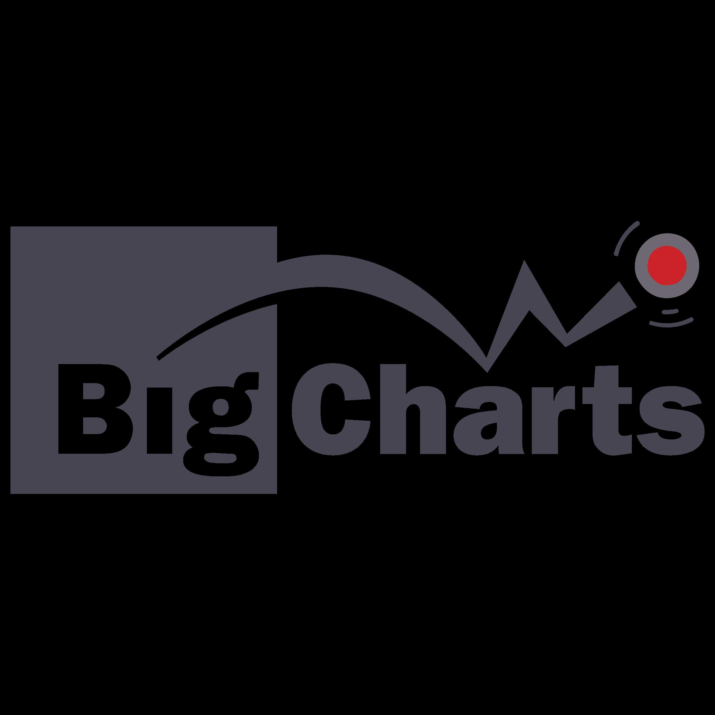 big-charts-logo-png-transparent